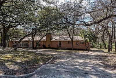Waco Single Family Home For Sale: 3732 N 29th Street
