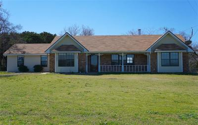 Crawford Single Family Home Under Contract: 10425 N Hwy 6 Highway
