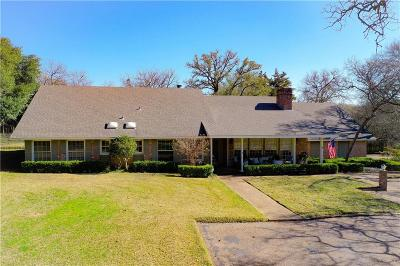 Lorena Single Family Home For Sale: 11027 Chapel Road