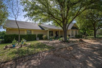 Single Family Home Active Under Contract: 1106 Westgate I Road