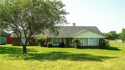 Robinson Single Family Home For Sale: 1205 Woodcock Drive