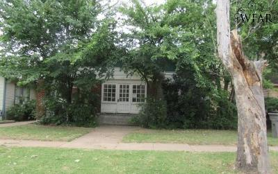 Wichita Falls TX Single Family Home For Sale: $19,500