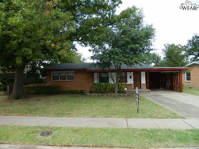 Single Family Home For Sale: 4618 University Avenue
