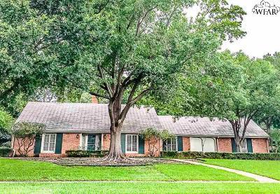 Wichita County Rental For Rent: 3002 Martin Boulevard