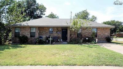Wichita Falls TX Single Family Home For Sale: $112,500