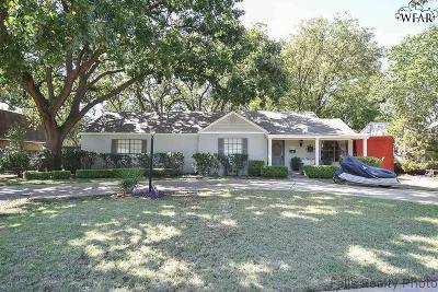 Wichita Falls TX Single Family Home For Sale: $194,900