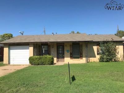 Wichita Falls TX Single Family Home Active W/Option Contract: $65,000