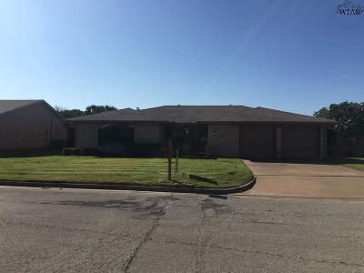 Wichita County Rental For Rent: 25 Surrey Circle