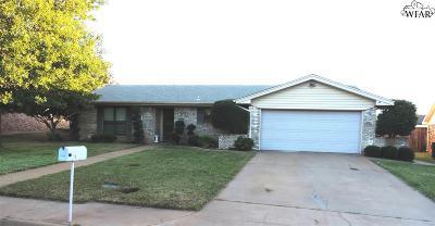 Wichita Falls Single Family Home For Sale: 1711 Cliffside Drive