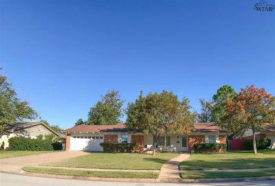 Wichita County Single Family Home Active W/Option Contract: 1612 Celia Drive