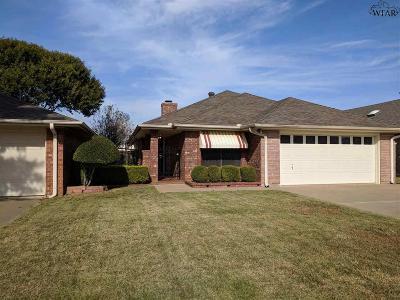 Wichita County Rental For Rent: 1526 Cynthia Lane