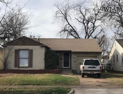 Wichita Falls TX Single Family Home Active W/Option Contract: $37,900
