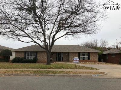 Single Family Home For Sale: 1531 Glendale Drive