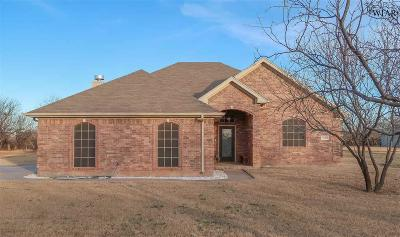 Wichita Falls Single Family Home Active W/Option Contract: 3635 Parkhill Road