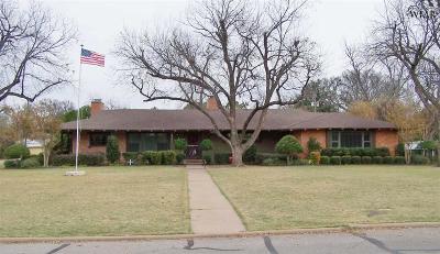 Wichita Falls Single Family Home For Sale: 2103 Hiawatha Boulevard