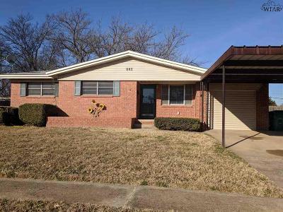 Single Family Home For Sale: 802 Chestnut Street