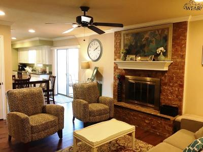 Single Family Home For Sale: 999 Cheryl Drive