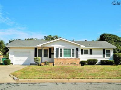 Single Family Home For Sale: 301 S Holly Drive