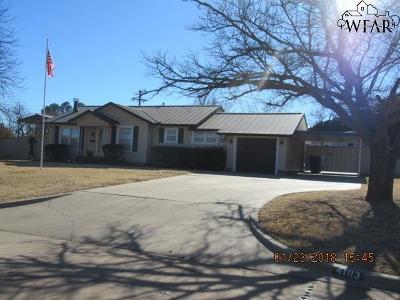 Wichita Falls TX Single Family Home Active W/Option Contract: $109,900