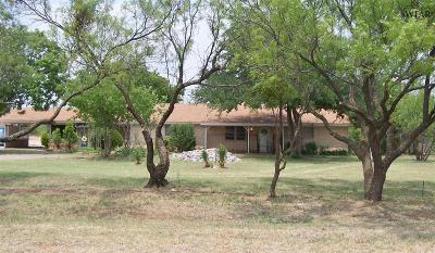 Wichita Falls TX Single Family Home Active W/Option Contract: $175,000