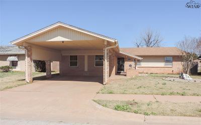 Wichita Falls TX Single Family Home For Sale: $109,900
