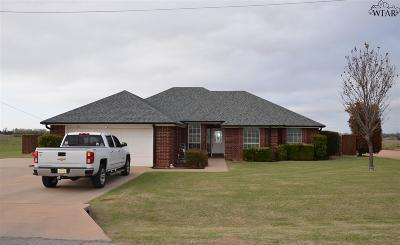 Burkburnett Single Family Home Active-Contingency: 701 Charlotte Avenue