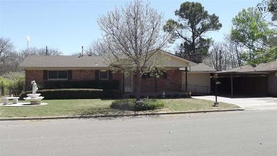 Burkburnett TX Single Family Home For Sale: $109,000