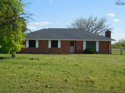 Clay County Single Family Home Active W/Option Contract: 1050 Pocahontas Trail