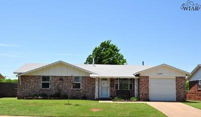 Single Family Home Active W/Option Contract: 4030 Hooper Drive