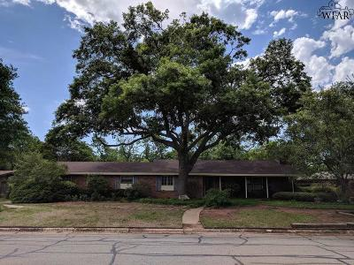 Wichita Falls TX Single Family Home For Sale: $145,000