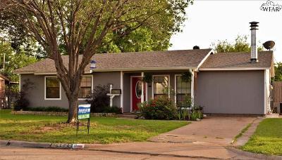 Wichita Falls TX Single Family Home For Sale: $98,900