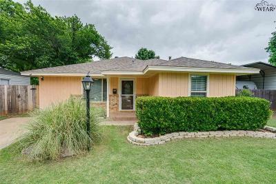 Wichita Falls TX Single Family Home Active W/Option Contract: $94,900