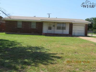 Wichita Falls TX Single Family Home Active W/Option Contract: $69,900