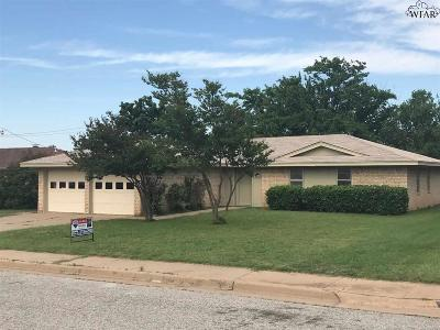 Wichita Falls TX Single Family Home Active W/Option Contract: $119,900