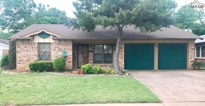 Wichita Falls TX Single Family Home Active W/Option Contract: $82,500