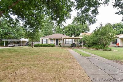 Single Family Home Active-Contingency: 2525 Fain Street