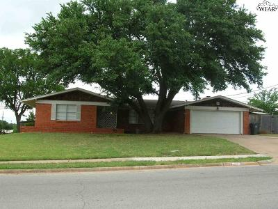 Single Family Home For Sale: 1810 Tanglewood Drive