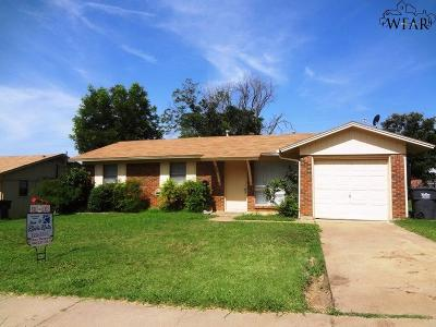 Wichita Falls TX Single Family Home Active W/Option Contract: $59,000