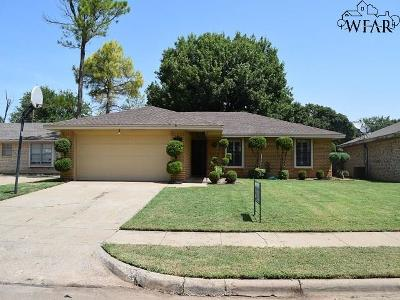 Wichita Falls TX Single Family Home Active W/Option Contract: $129,900