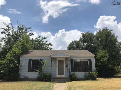 Single Family Home For Sale: 2941 Parish Street