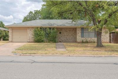 Wichita Falls Single Family Home Active W/Option Contract: 4711 Cypress Avenue