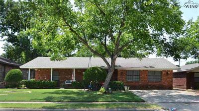 Wichita Falls Single Family Home Active W/Option Contract: 4105 McGaha Avenue