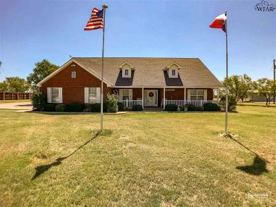 Wichita Falls TX Single Family Home Active W/Option Contract: $292,500