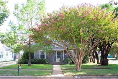 Wichita Falls TX Single Family Home Active W/Option Contract: $137,500
