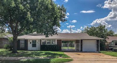 Wichita Falls Single Family Home For Sale: 1533 Glendale Drive
