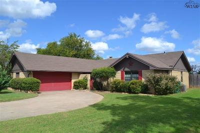 Single Family Home For Sale: 204 S Fairway