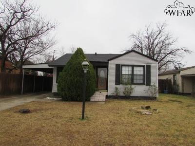 Wichita Falls TX Rental For Rent: $675