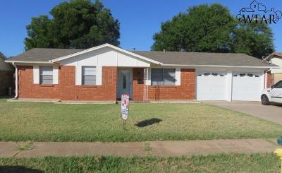 Rental For Rent: 4024 Hooper Drive