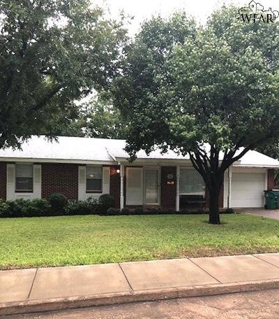 Clay County Single Family Home For Sale: 411 N Thressa Street