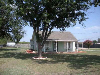Wichita Falls TX Single Family Home Active W/Option Contract: $70,000